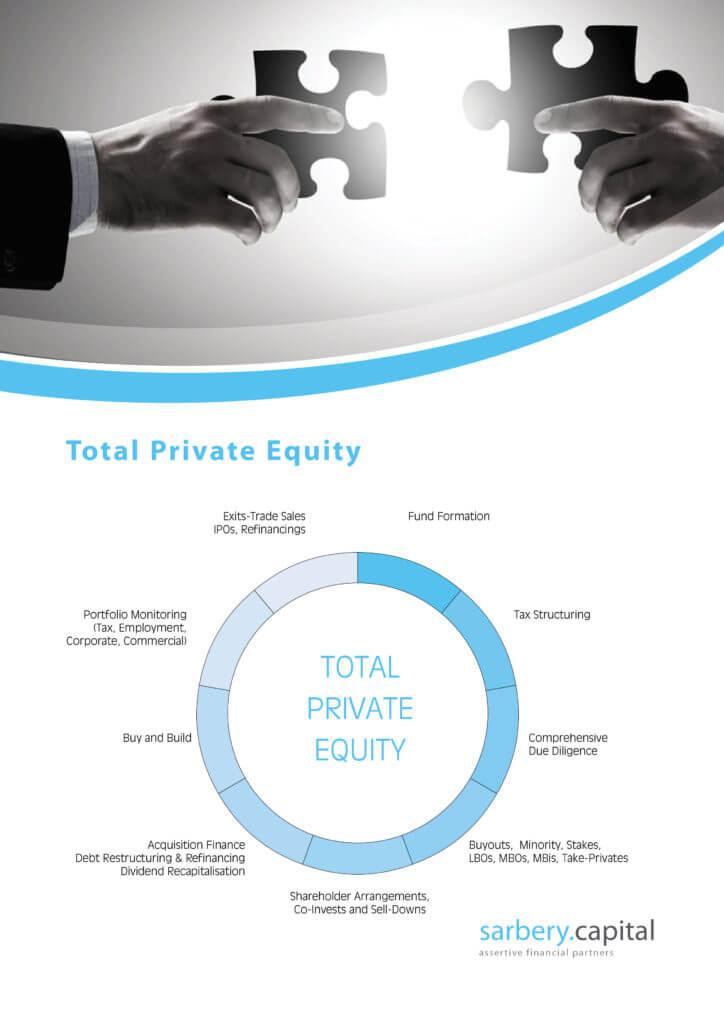 Private Equity als Wachstumskapital