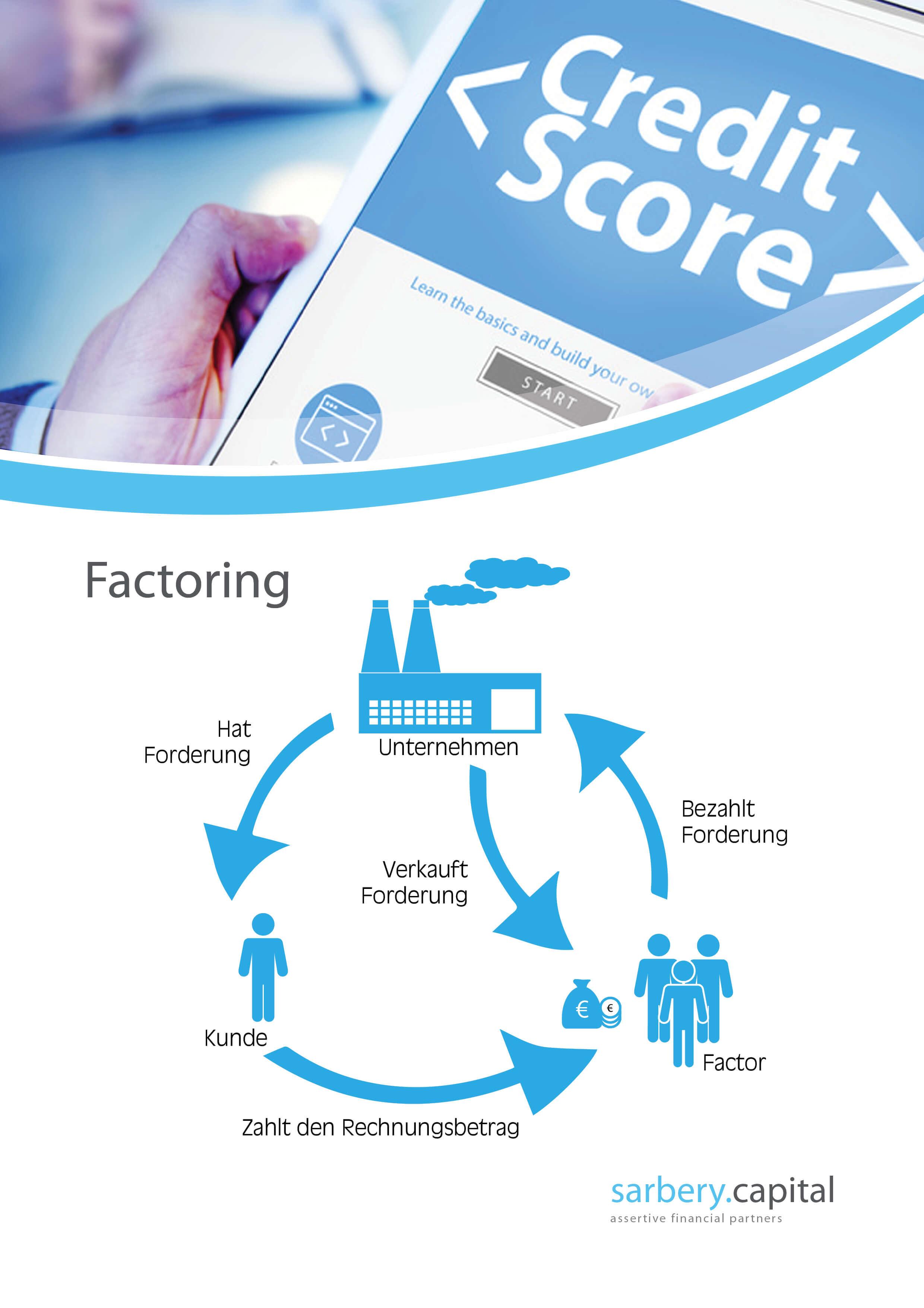 Darstellung von Factoring im Unternehmen